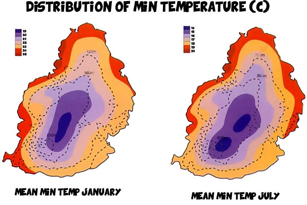 Mauritius-temperature-distribution-minimum
