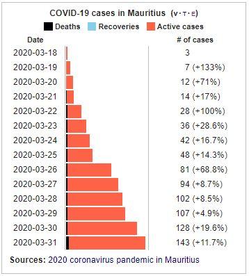coronavirus-pandemic-mur-wiki
