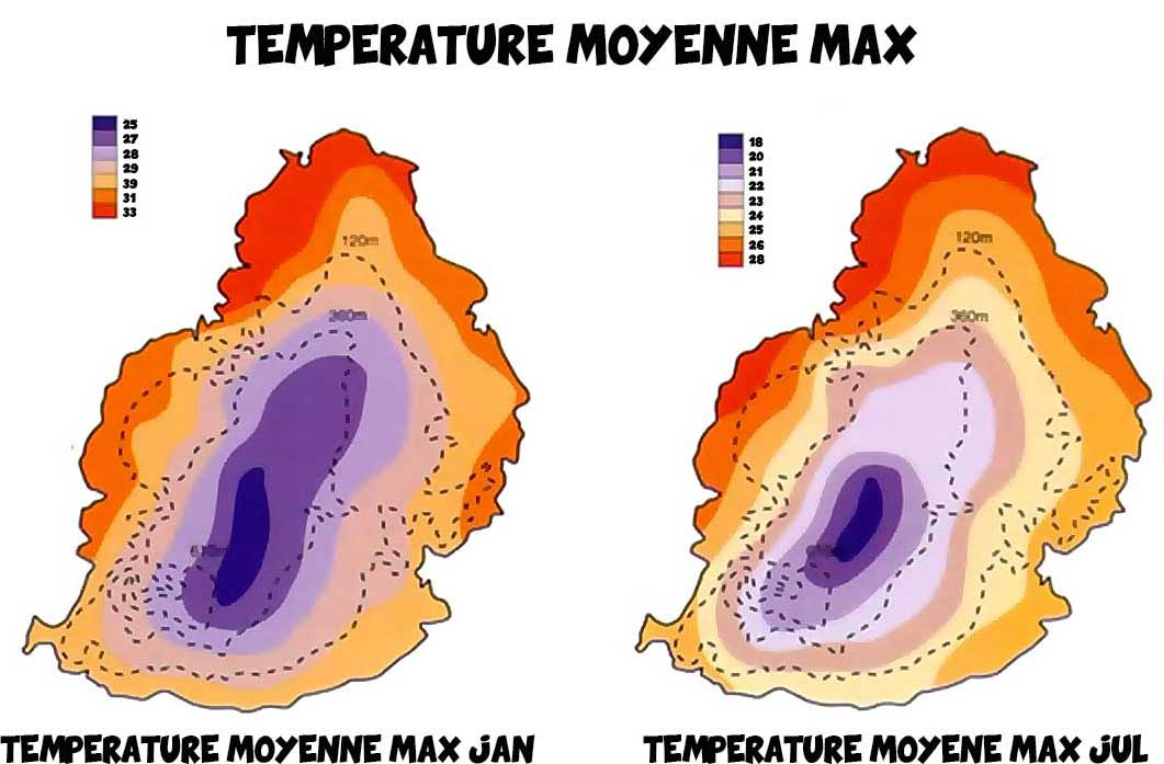 TEMPERATURE-MOYENNE-MAX-ILE-MAURICE